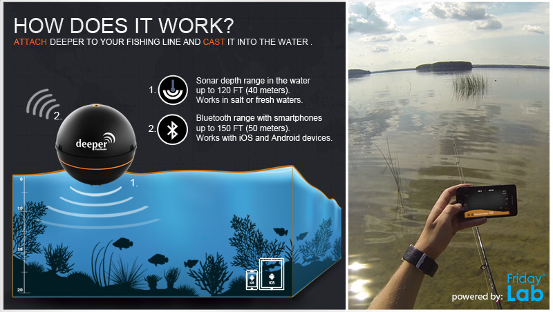 deeper fishfinder smart fishfinder – glasgow angling centre, Fish Finder