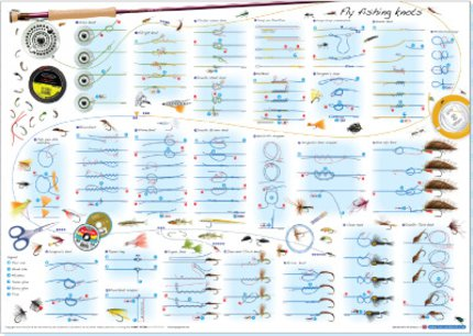Angling Knots Fly Fishing Knots Poster
