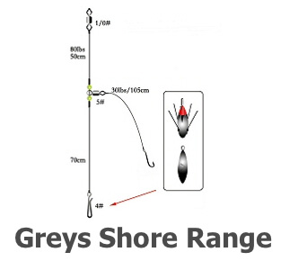 greys shore rigs glasgow angling centre