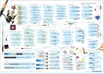 Angling Knots Coarse Fishing Knots Poster